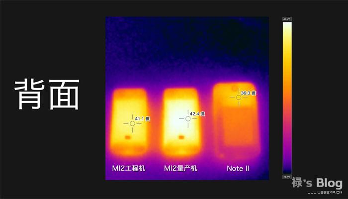 小米2背面温度测试