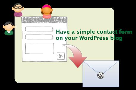 10个简单的最佳WordPress博客的联系人表单插件!contact-form-7